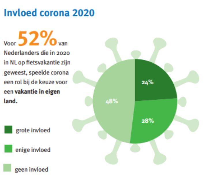 Figure Netherlands report.PNG