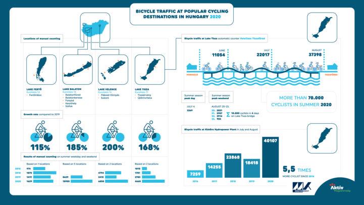 kerekparos_infografika_2020_en_v08.jpg