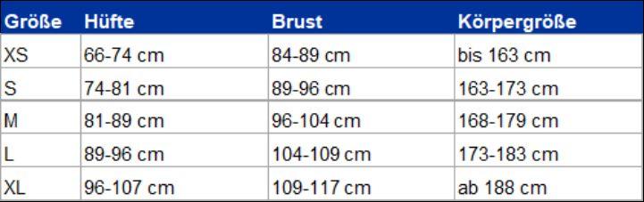 EuroVelo jersey size chart DE v2.png