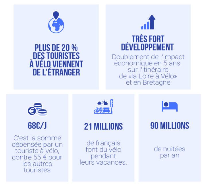 infographie-impact-economique-usages-velos-france-2020-02.jpg
