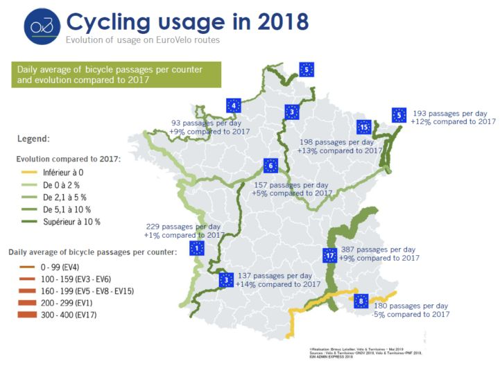 cycling-usage-map-eurovelo.jpg