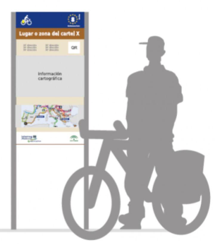 EV8_signposting-e1545122071583.png
